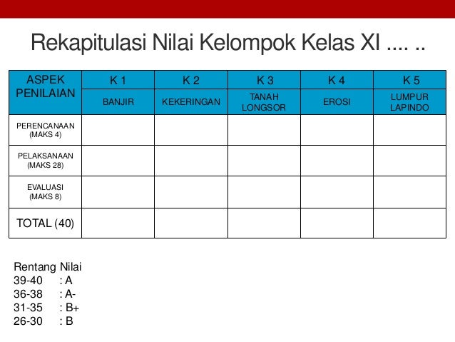 Materi Teks Eksplanasi Kompleks Bahasa Indonesia Kelas Xi