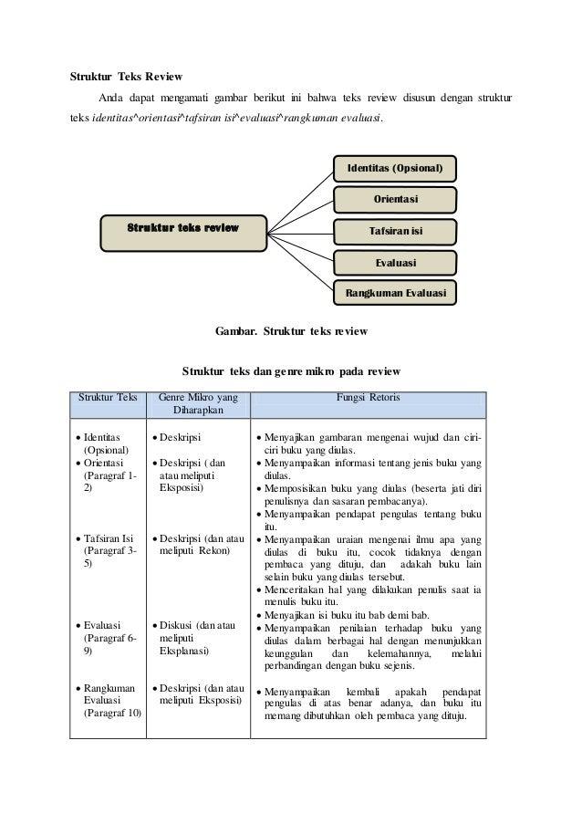 Langkah-langkah Menyusun Teks Review