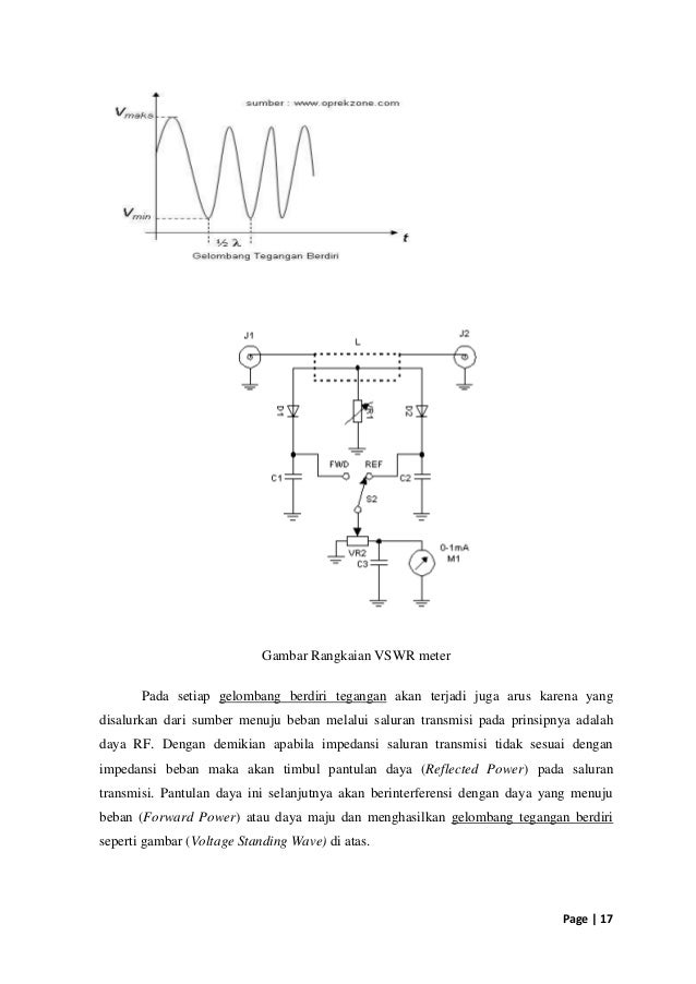 Materi tugas saluran transmisi dan matching impedance gambar rangkaian ccuart Image collections