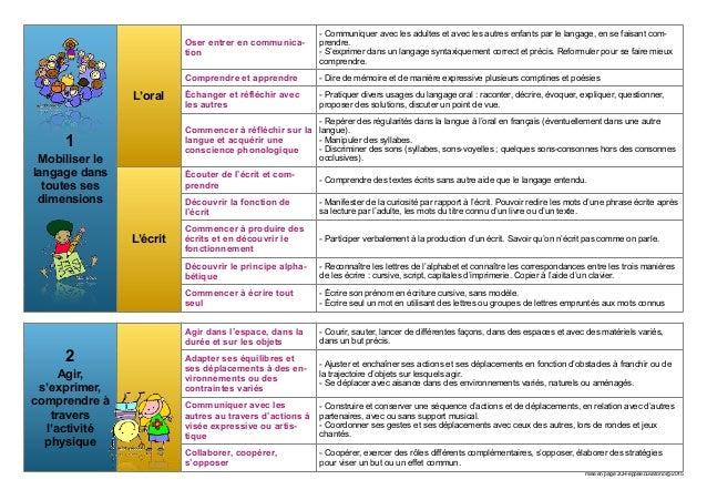 mise en page JCR-eppee.ouvaton.org-2015 1 Mobiliser le langage dans toutes ses dimensions L'oral Oser entrer en communica-...