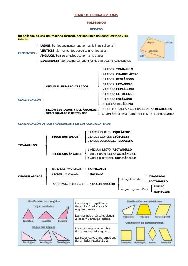 TEMA 10. FIGURAS PLANAS POLÍGONOS REPASO Un polígono es una figura plana formada por una línea poligonal cerrada y su inte...