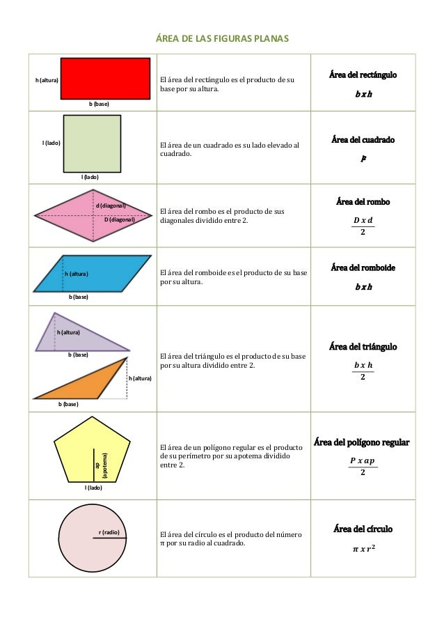 Unidad13 area figuras planas tabla for Como hacer un cuadro de areas arquitectura