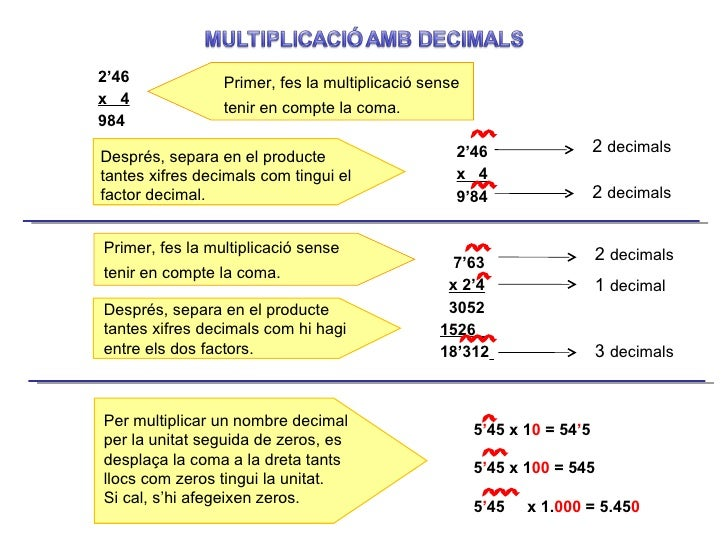 2'46 x  4 984 Primer, fes la multiplicació sense  tenir en compte la coma.  Després, separa en el producte tantes xifres d...