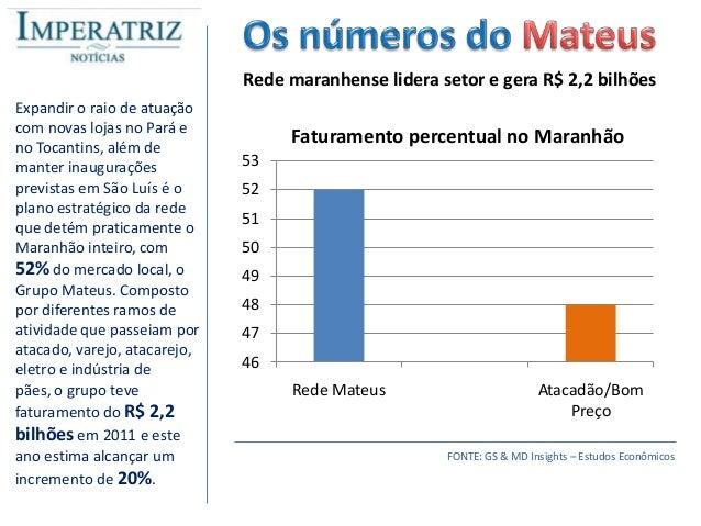 Rede maranhense lidera setor e gera R$ 2,2 bilhõesExpandir o raio de atuaçãocom novas lojas no Pará eno Tocantins, além de...