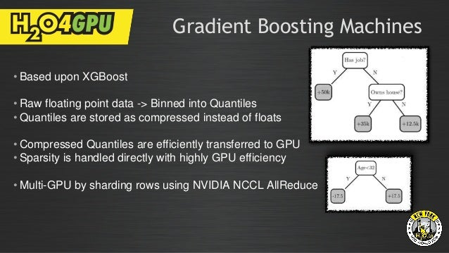 An Introduction to H2O4GPU