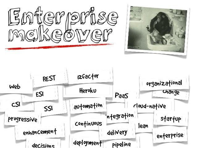 PaaS Enterprise makeover change organizational SSICSI ESI Heroku cloud-native progressive enhancement integration 12factor...