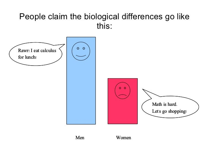 Computer Science Is To Biology What Calc By Harold: People Claim The Biological Differences