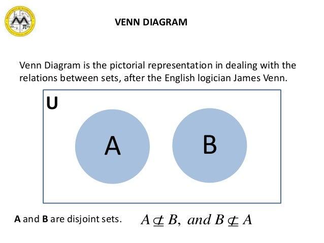 Equal Sets In Venn Diagram Electrical Work Wiring Diagram