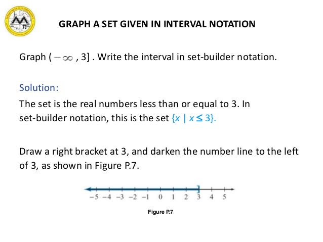 how to write an inequality in set builder notation