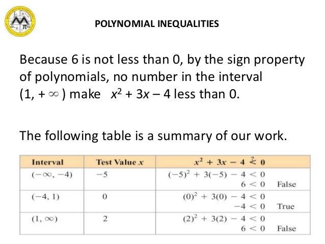 Mit Math Syllabus 10 3 Lesson 8 Inequalities