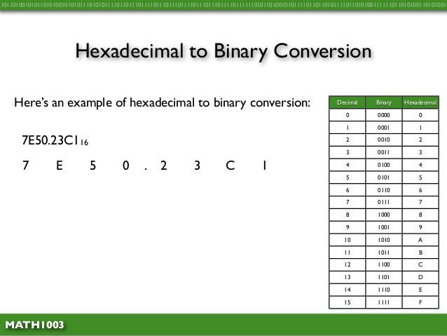 Math1003 1.11 - Hex to Binary Conversion