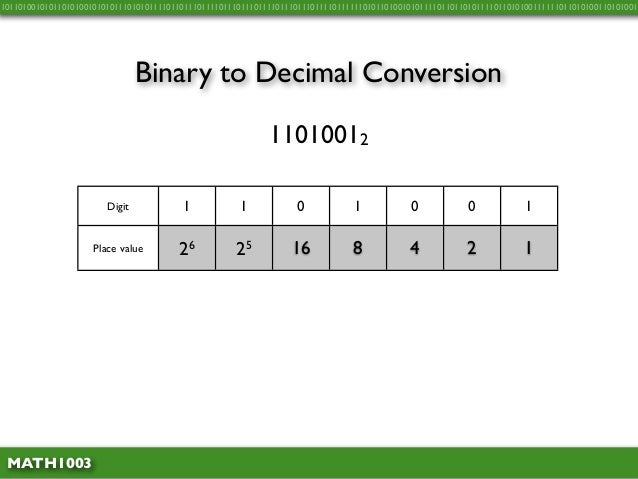 Math1003 1.8 - Converting from Binary and Hex to Decimal