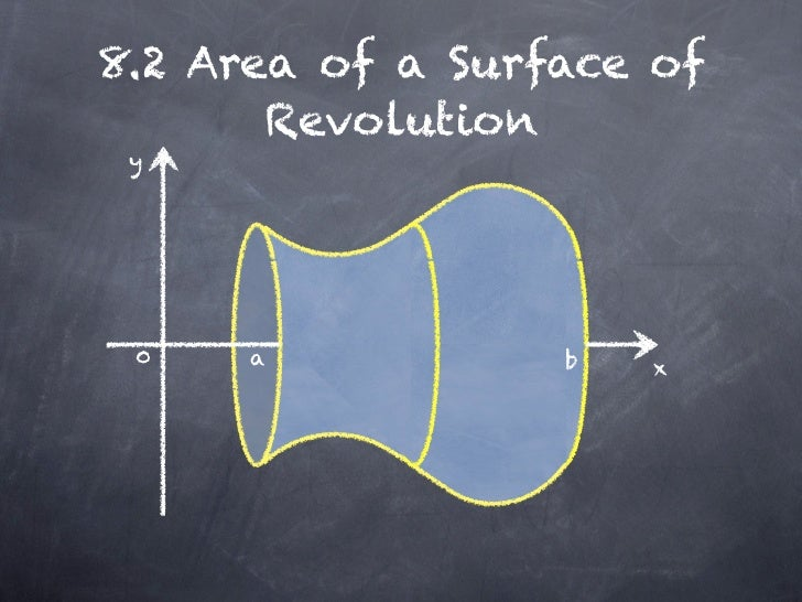 8.2 Area of a Surface of       Revolution y 0    a           b   x