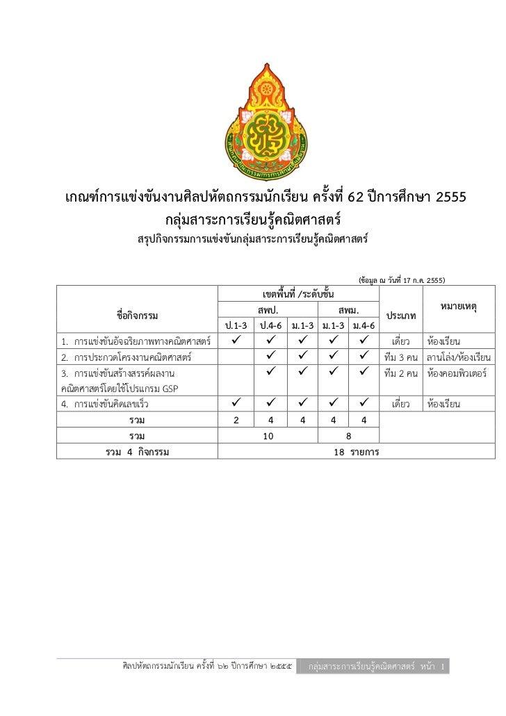 เกณฑ์การแข่งขันงานศิลปหัตถกรรมนักเรียน ครังที่ 62 ปีการศึกษา 2555                                           ้             ...