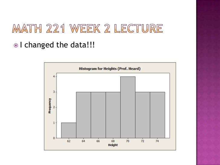 Minitab week 2 math 221 lab