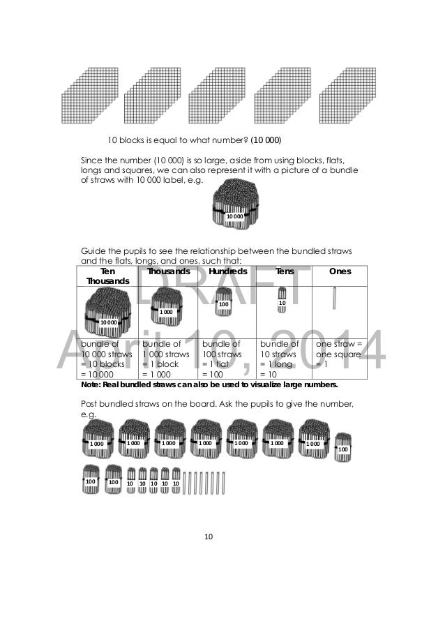 Math 3 tg draft 4.10.2014
