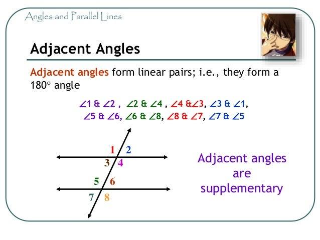 Consecutive Angles Consecutive Interior ...