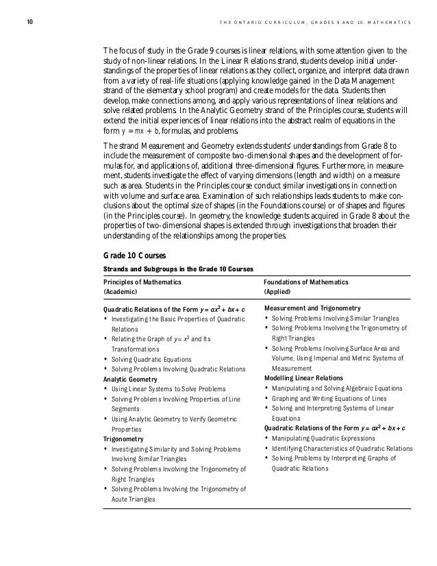 Grade 9 Mathematics (10F) - Education and Advanced