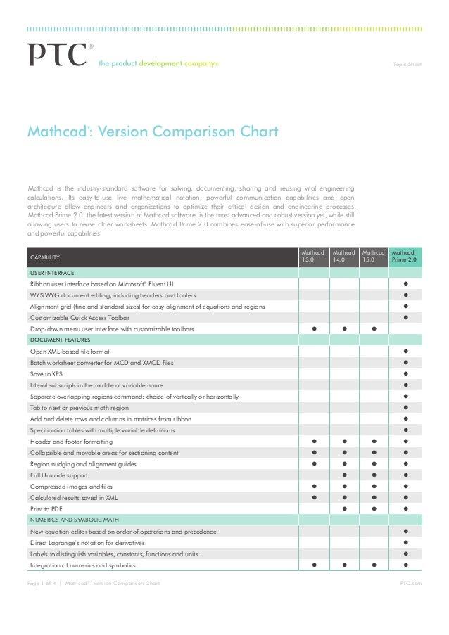 ®                                                            Topic SheetMathcad : Version Comparison Chart                ...
