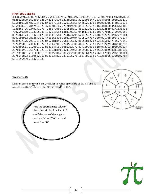 First 1000 digits 3.1415926535 8979323846 2643383279 5028841971 6939937510 5820974944 5923078164 0628620899 8628034825 342...