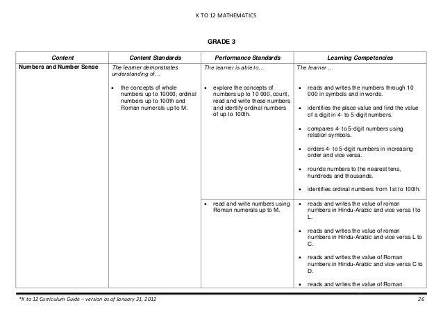K To 12 Math Curriculum Guide