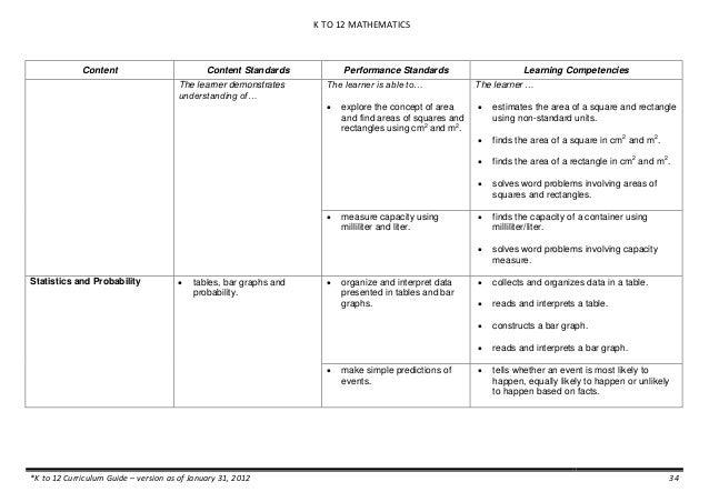 math k 12 curriculum guide