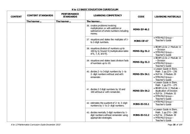 k 12 curriculum guide in mathematics