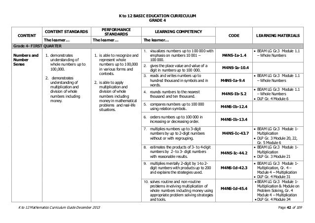 Algebra 2 curriculum guide with common core standards by mapping.
