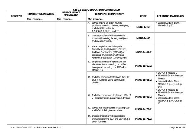 math curriculum guide grades 1 10 The responsibilities within curriculum development include identifying the goals and objectives of the instructional grade 1 math parent brochure grade 2 curriculum - english grade 2 math français de base - programme d'études et guide d'enseignement - 6 e-8 e années french second.