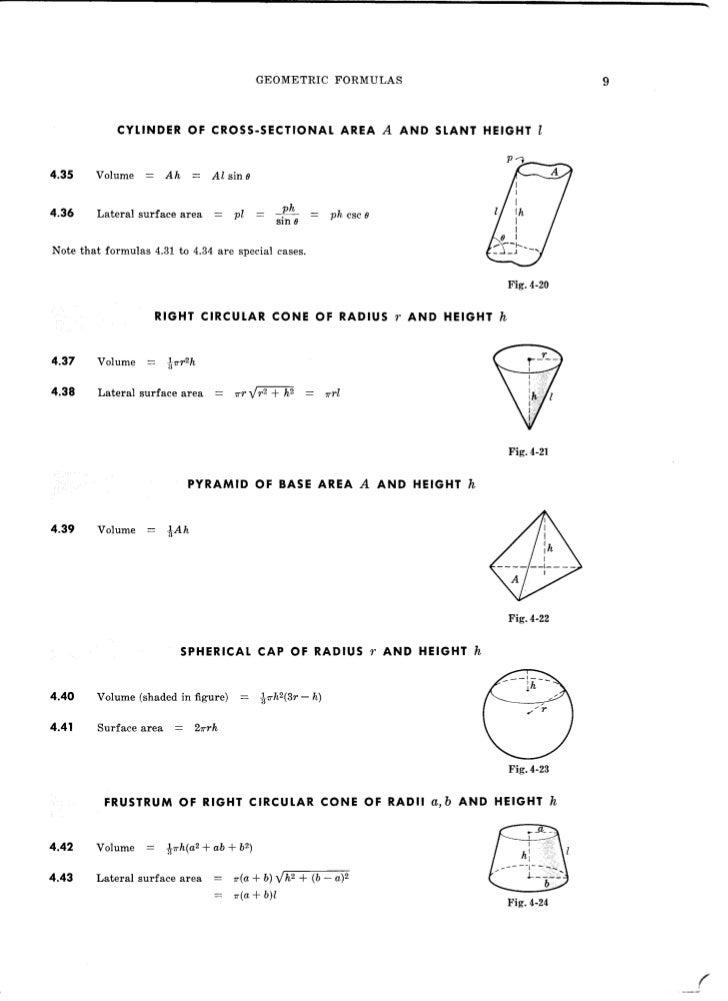 Mathematical handbook of formulas and tables manteshwer