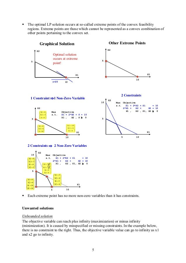 linear programming class notes Or-notes j e beasley or-notes are a series of introductory notes on topics that fall under the broad heading of the field of operations research (or) linear programming - sensitivity analysis - using solver advanced linear programming master production schedule.