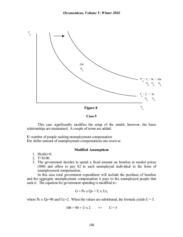 Oeconomicus, Volume V, Winter 2002 140 P L Figure 8 Q L Case 5 This case significantly modifies the setup of the model, ho...