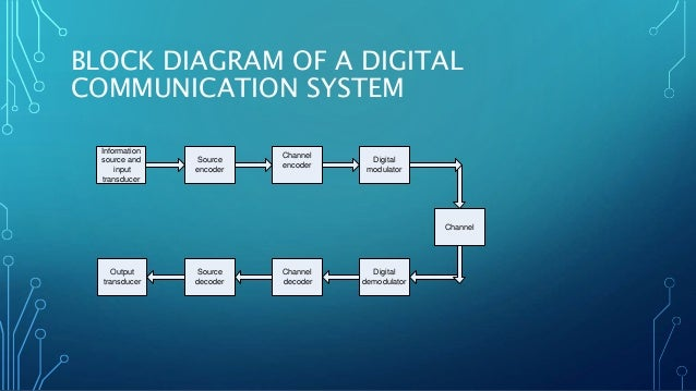 Mathematical Model For Communication Channels