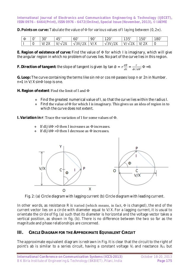 Mathematical modeling of electrical machines using circle diagram 2013 page 174 3 ccuart Gallery