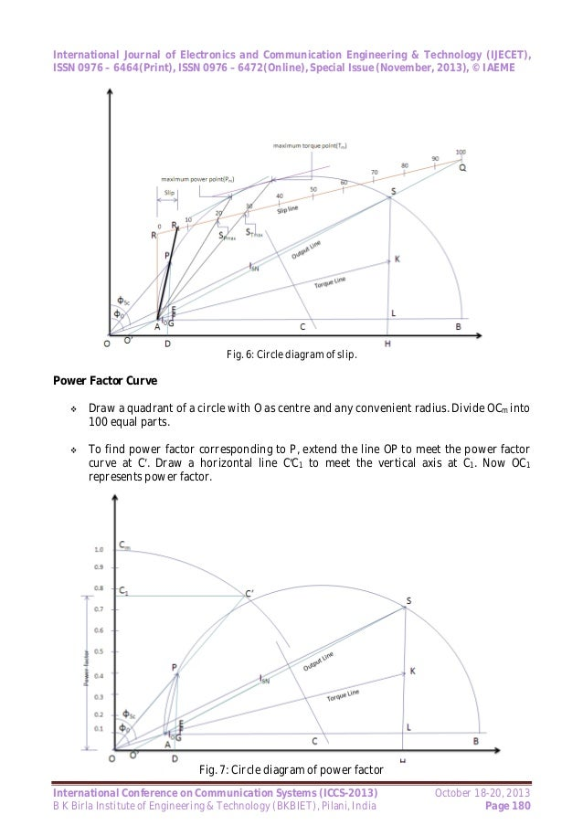 Mathematical modeling of electrical machines using circle diagram 2013 page 179 8 ccuart Images