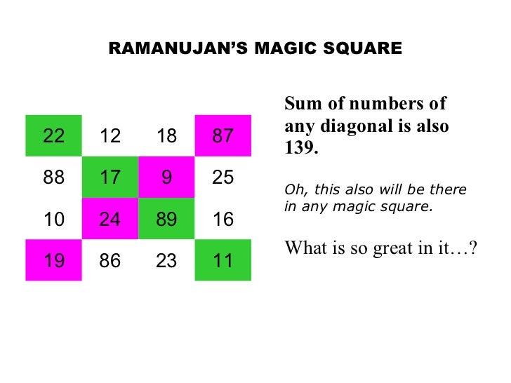 Mathematician ramanujan's square