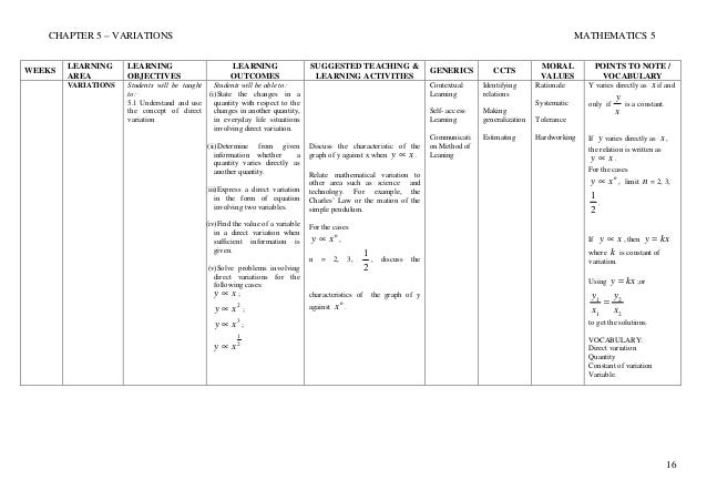 Mathematics form-5