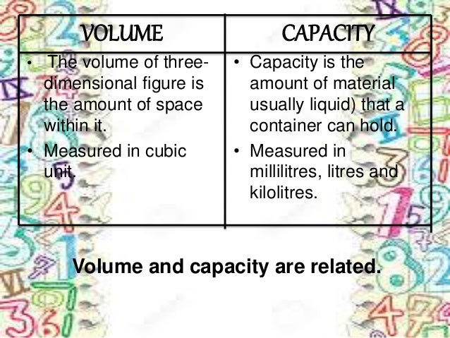 How is cubic capacity figured?