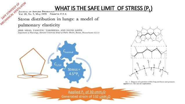 Stress = 4.5*PL C1/10 Cnormal Applied PL of 30 cmH2O Generated strain of 132 cmH2O WHAT IS THE SAFE LIMIT OF STRESS (PL)