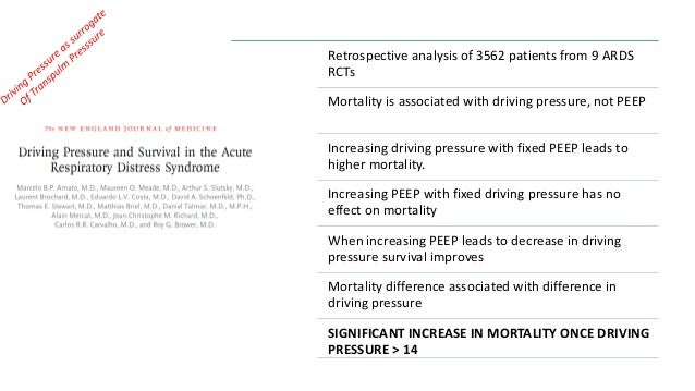 Retrospective analysis of 3562 patients from 9 ARDS RCTs Mortality is associated with driving pressure, not PEEP Increasin...