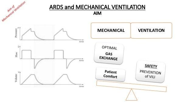 ARDS and MECHANICAL VENTILATION AIM MECHANICAL VENTILATION