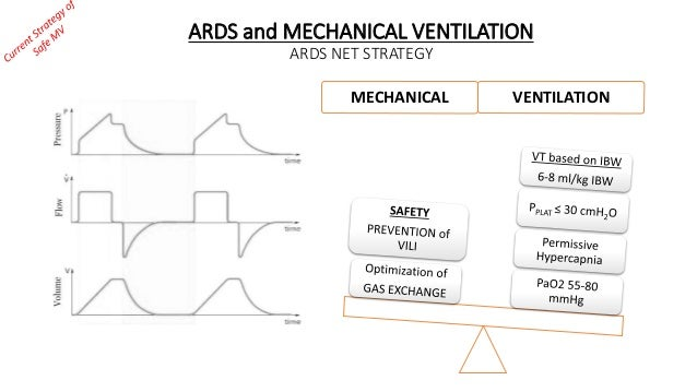 ARDS and MECHANICAL VENTILATION ARDS NET STRATEGY MECHANICAL VENTILATION
