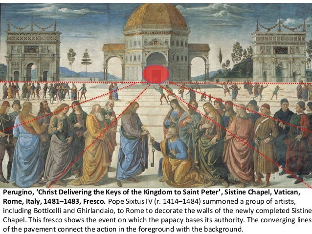 renaissance and perspective essay By radically expanding the illusion of depth, fifteenth-century systems of  perspective opened up extensive terrain in which to depict multiple narrative  events.