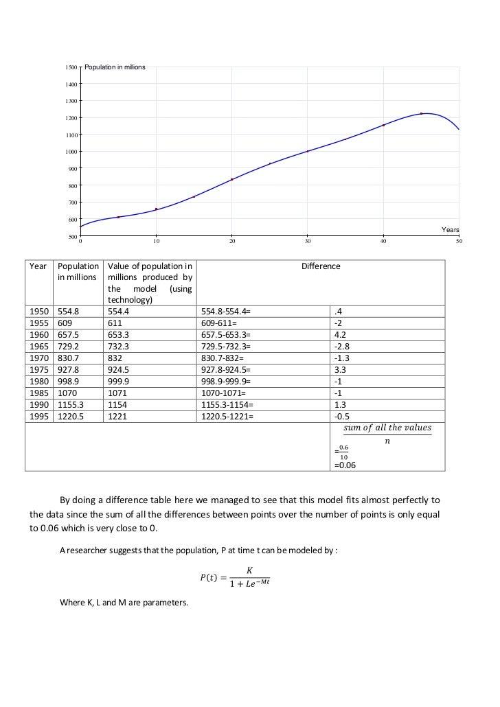 Mathematics sl IA 26 03 2012