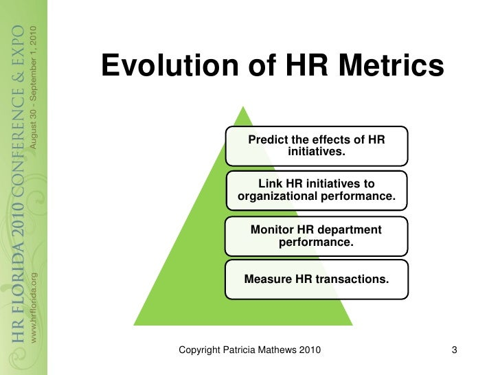 Lovely Copyright Patricia Mathews 2010 2; 3. Evolution Of HR Metrics ...