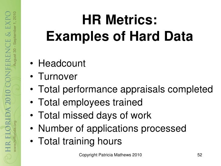 Mathews  Hr Metrics The Basics