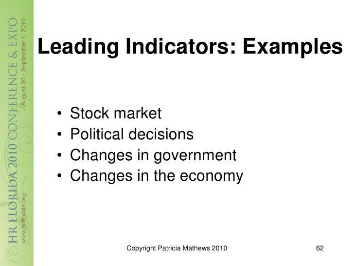Leading indicators stock trading