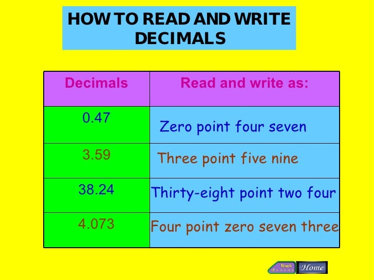 how to write decimals in words Decimals are written in word form by using a place value chart and using the  place of  a: to write decimals in standard form, move the decimal point to the  right.