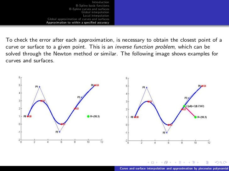 Curve and surface interpolation and approximation