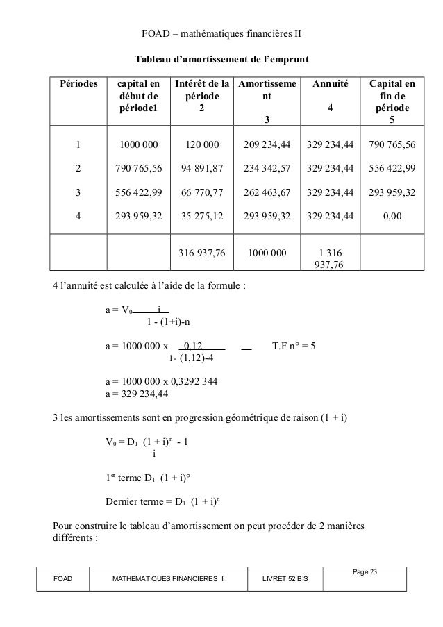 Mathematique Financiere